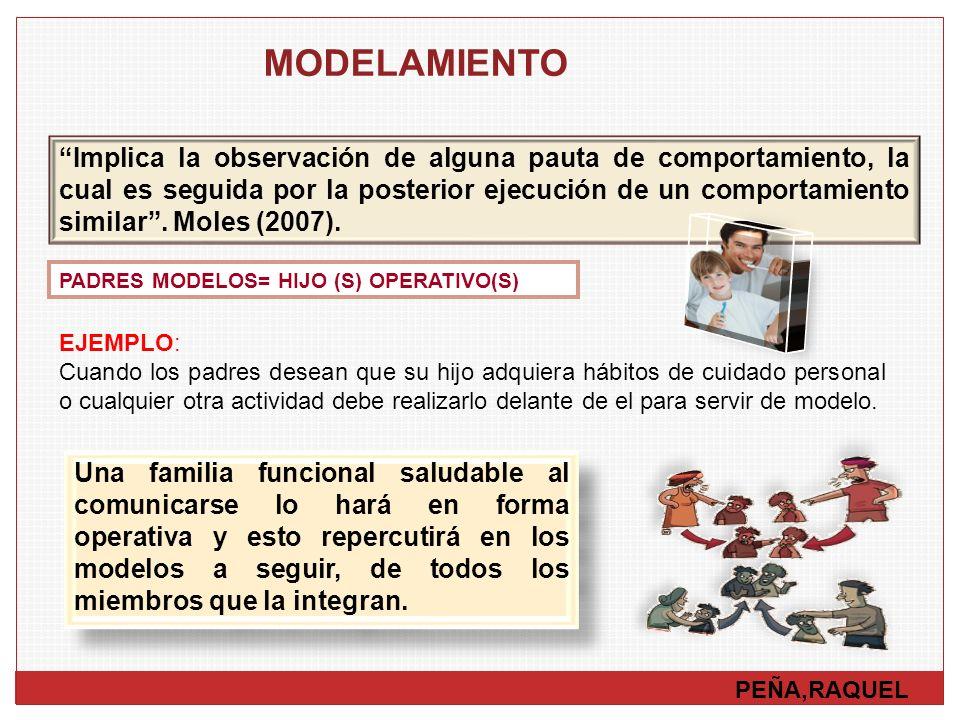 PEÑA,RAQUEL MODELAMIENTO Una familia funcional saludable al comunicarse lo hará en forma operativa y esto repercutirá en los modelos a seguir, de todo
