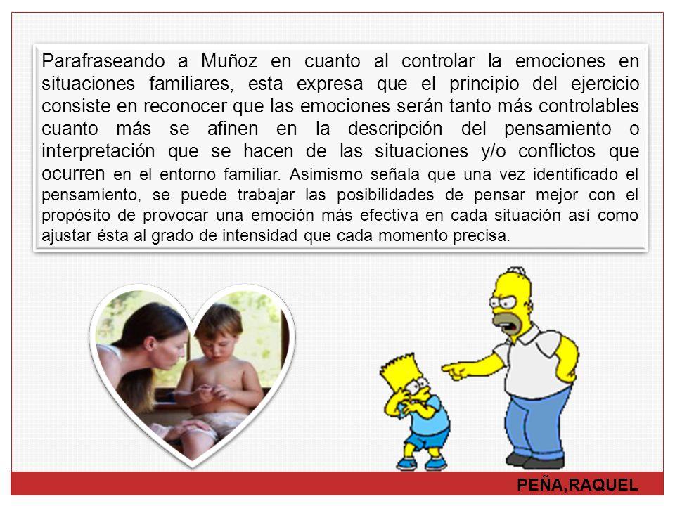 PEÑA,RAQUEL Parafraseando a Muñoz en cuanto al controlar la emociones en situaciones familiares, esta expresa que el principio del ejercicio consiste