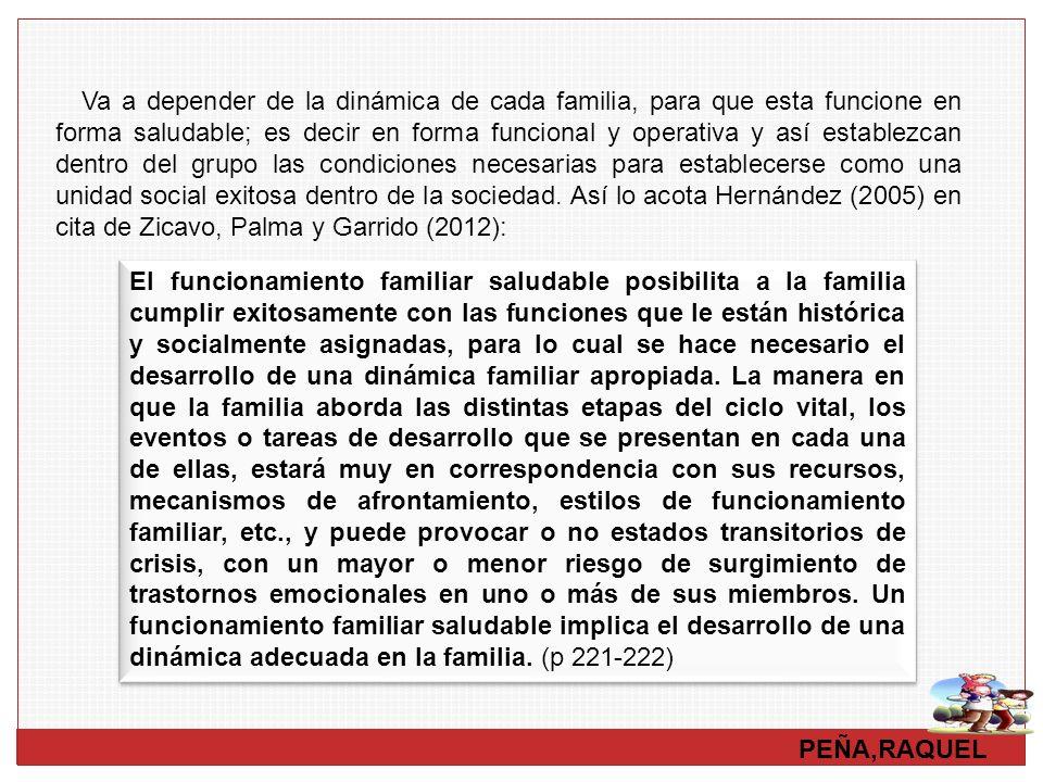 PEÑA,RAQUEL Va a depender de la dinámica de cada familia, para que esta funcione en forma saludable; es decir en forma funcional y operativa y así est