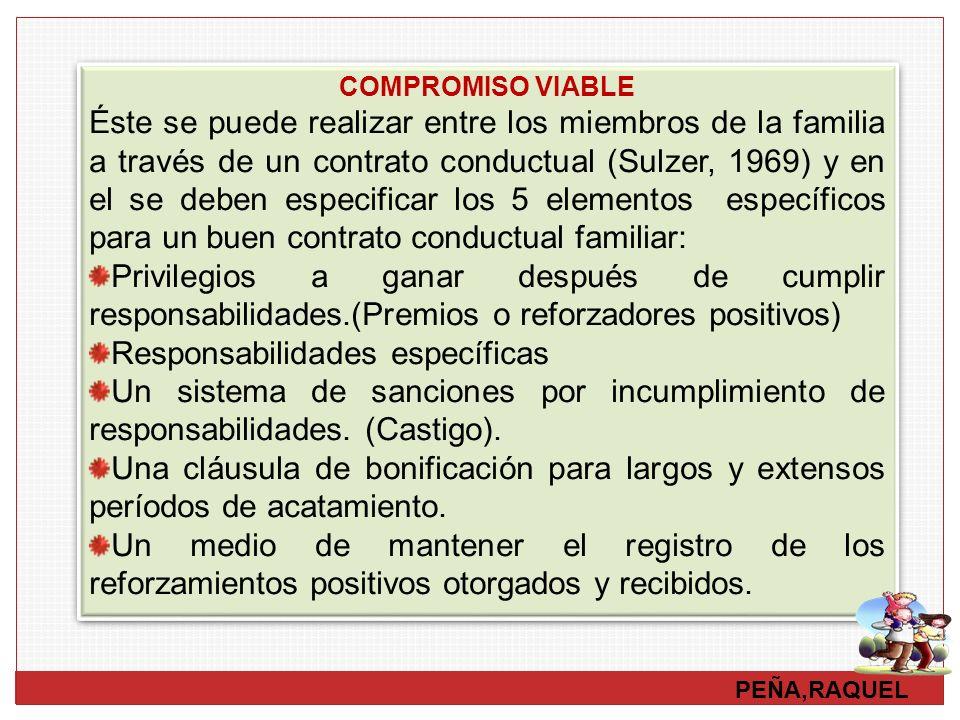 PEÑA,RAQUEL COMPROMISO VIABLE Éste se puede realizar entre los miembros de la familia a través de un contrato conductual (Sulzer, 1969) y en el se deb