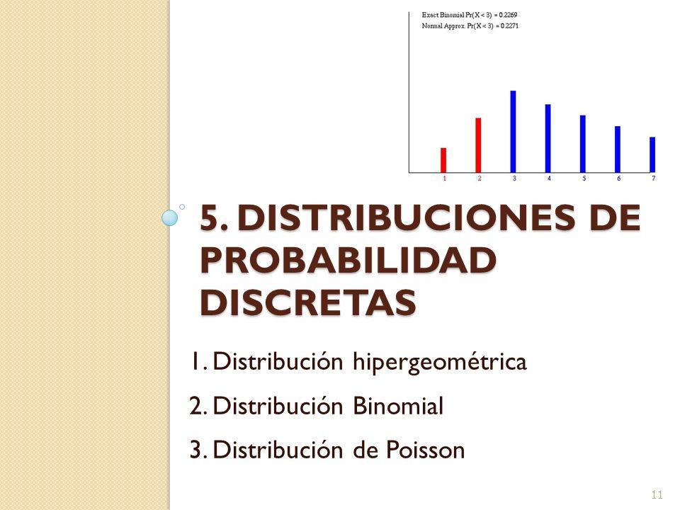 5. DISTRIBUCIONES DE PROBABILIDAD DISCRETAS 1. Distribución hipergeométrica 2. Distribución Binomial 3. Distribución de Poisson 11