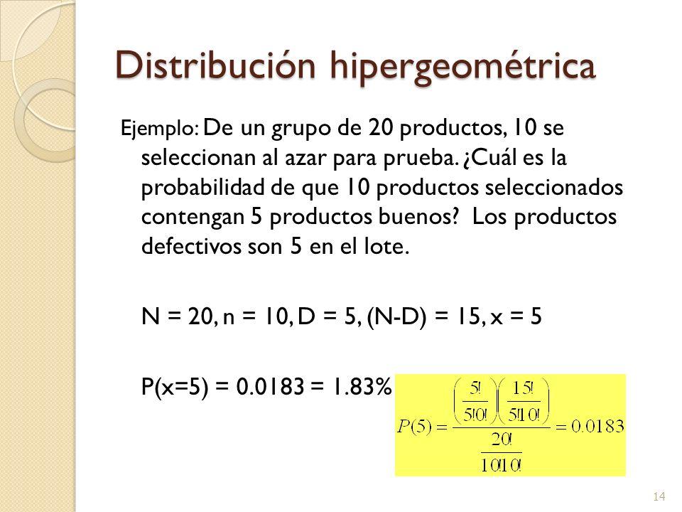 14 Distribución hipergeométrica Ejemplo: De un grupo de 20 productos, 10 se seleccionan al azar para prueba. ¿Cuál es la probabilidad de que 10 produc