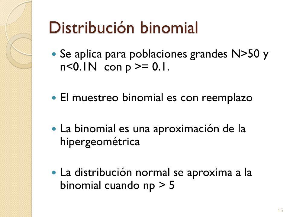 15 Distribución binomial Se aplica para poblaciones grandes N>50 y n = 0.1. El muestreo binomial es con reemplazo La binomial es una aproximación de l