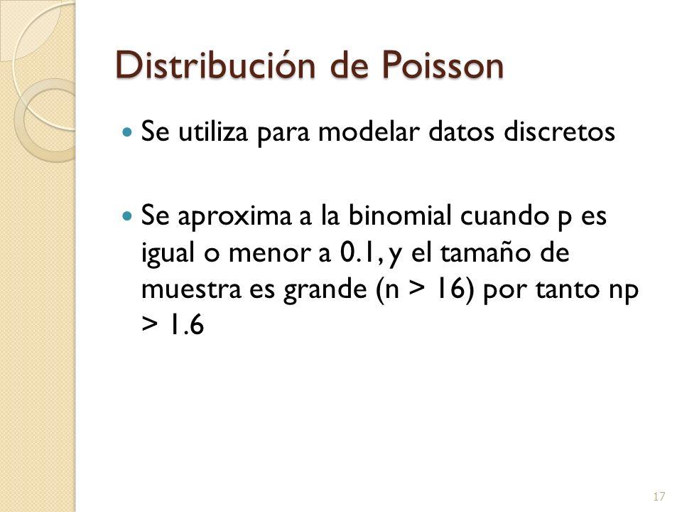 17 Distribución de Poisson Se utiliza para modelar datos discretos Se aproxima a la binomial cuando p es igual o menor a 0.1, y el tamaño de muestra e