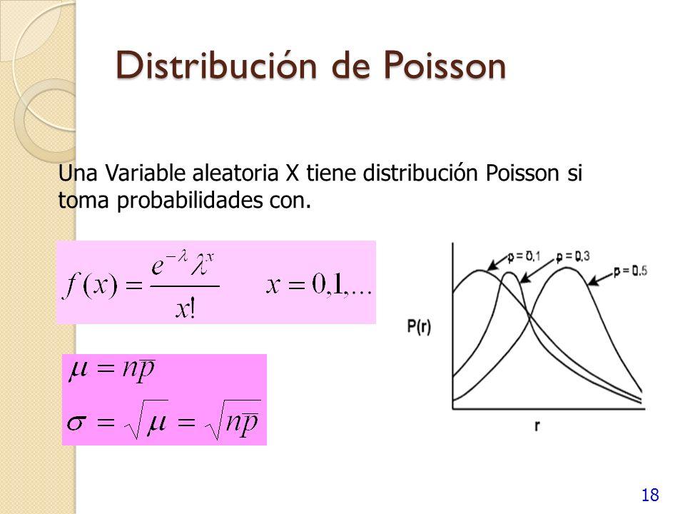 18 Distribución de Poisson Una Variable aleatoria X tiene distribución Poisson si toma probabilidades con.