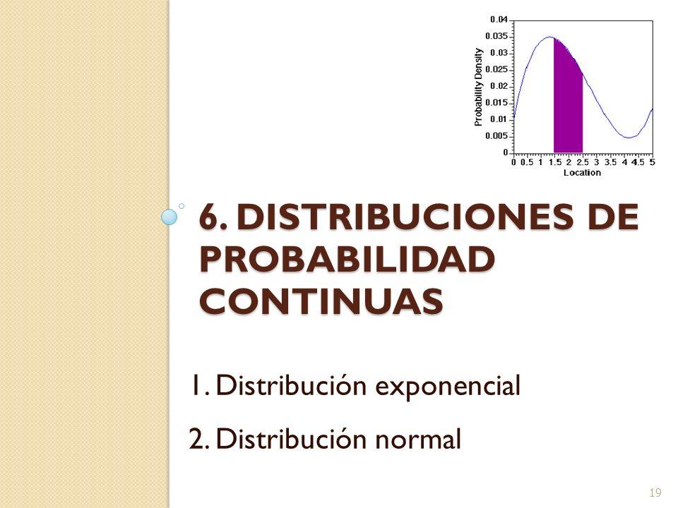6. DISTRIBUCIONES DE PROBABILIDAD CONTINUAS 1. Distribución exponencial 2. Distribución normal 19