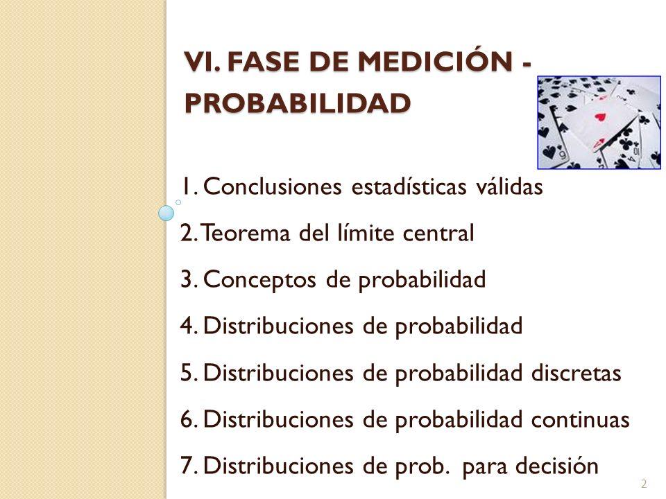 VI. FASE DE MEDICIÓN - PROBABILIDAD 1. Conclusiones estadísticas válidas 2. Teorema del límite central 3. Conceptos de probabilidad 4. Distribuciones