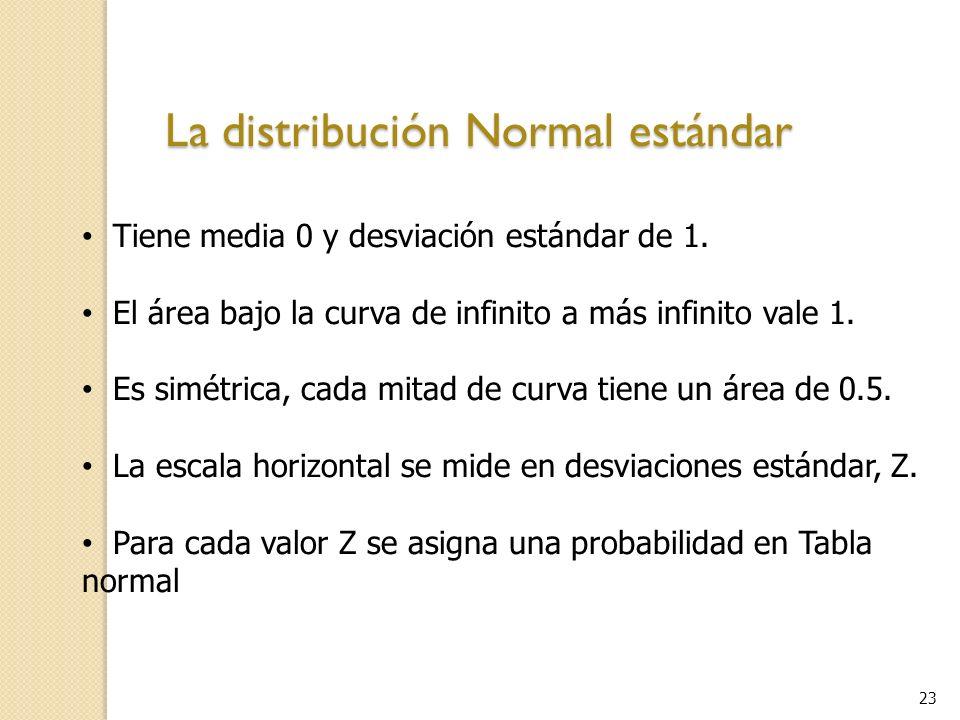 23 La distribución Normal estándar Tiene media 0 y desviación estándar de 1. El área bajo la curva de infinito a más infinito vale 1. Es simétrica, ca