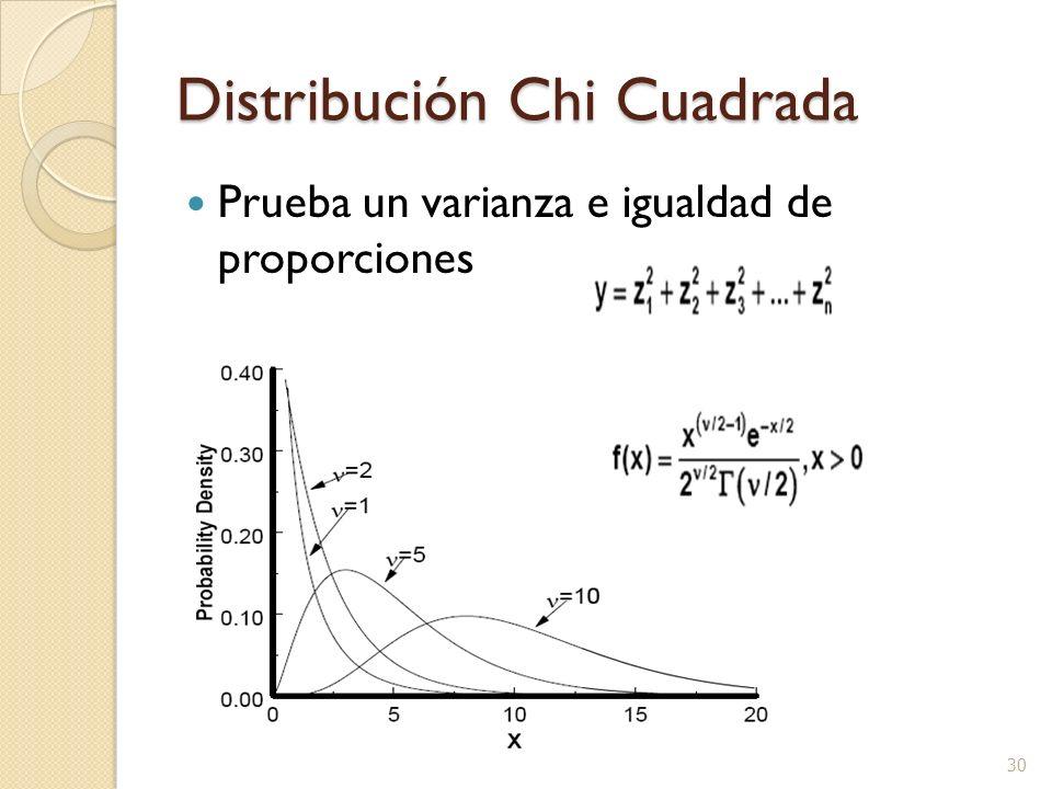 Distribución Chi Cuadrada Prueba un varianza e igualdad de proporciones 30
