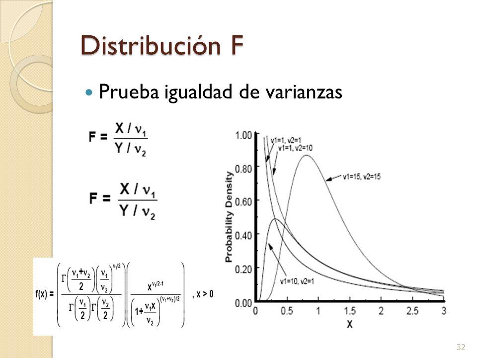 Distribución F Prueba igualdad de varianzas 32