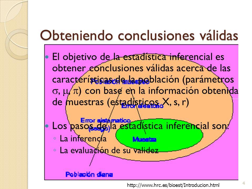 4 Obteniendo conclusiones válidas El objetivo de la estadística inferencial es obtener conclusiones válidas acerca de las características de la poblac
