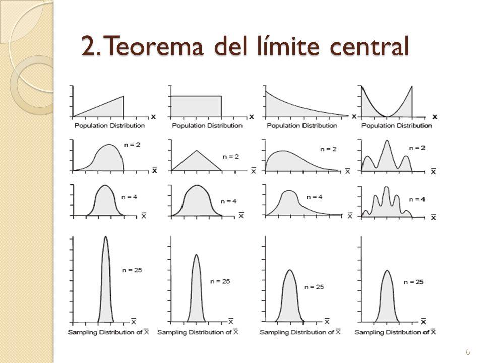 2. Teorema del límite central Las medias muestrales son normales 6