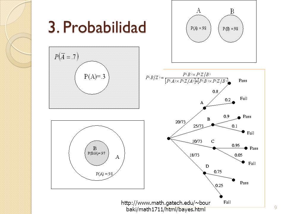 9 http://www.math.gatech.edu/~bour baki/math1711/html/bayes.html