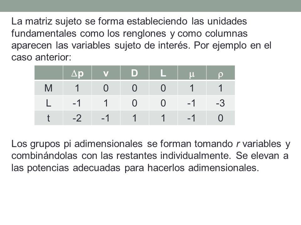 La matriz sujeto se forma estableciendo las unidades fundamentales como los renglones y como columnas aparecen las variables sujeto de interés. Por ej