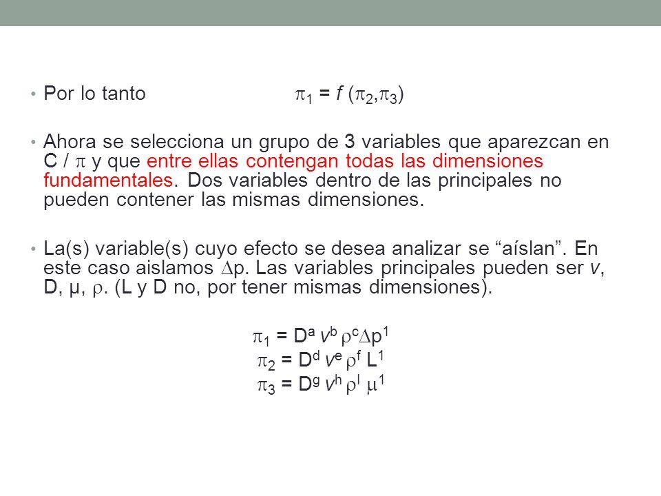 Por lo tanto 1 = f ( 2, 3 ) Ahora se selecciona un grupo de 3 variables que aparezcan en C / y que entre ellas contengan todas las dimensiones fundame