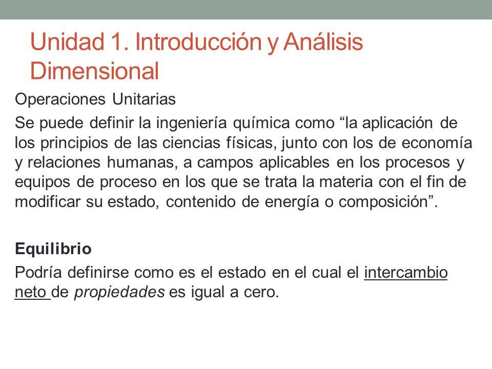 Unidad 1. Introducción y Análisis Dimensional Operaciones Unitarias Se puede definir la ingeniería química como la aplicación de los principios de las