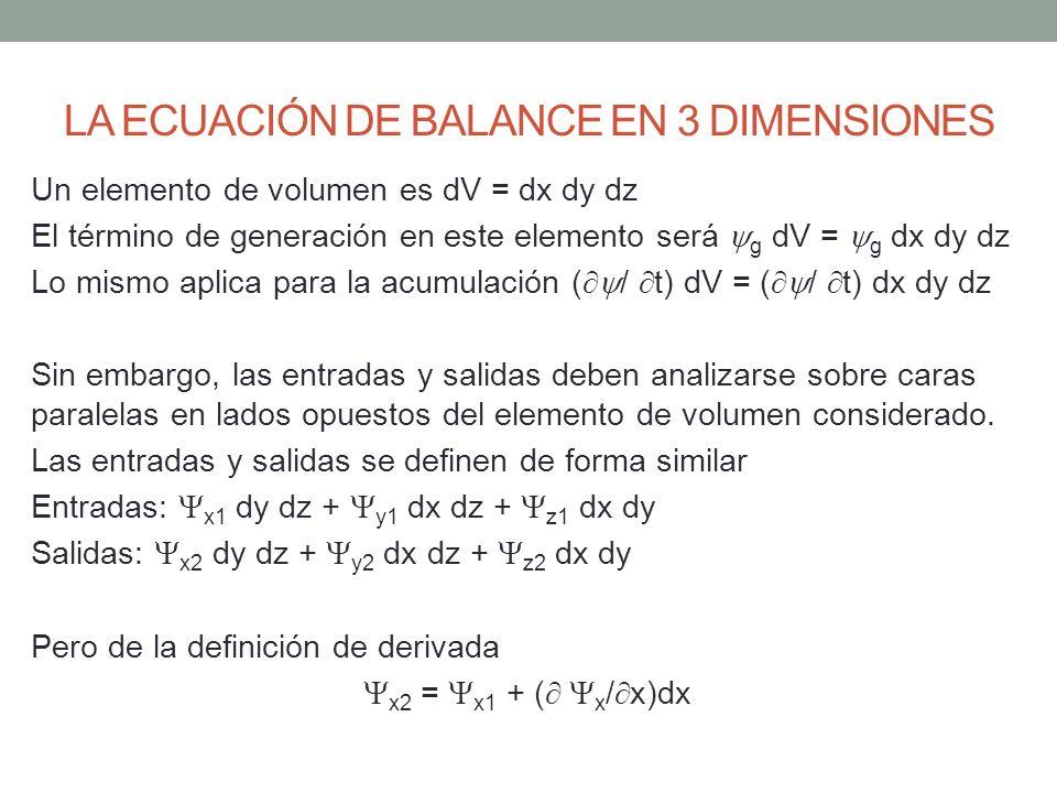 LA ECUACIÓN DE BALANCE EN 3 DIMENSIONES Un elemento de volumen es dV = dx dy dz El término de generación en este elemento será g dV = g dx dy dz Lo mi
