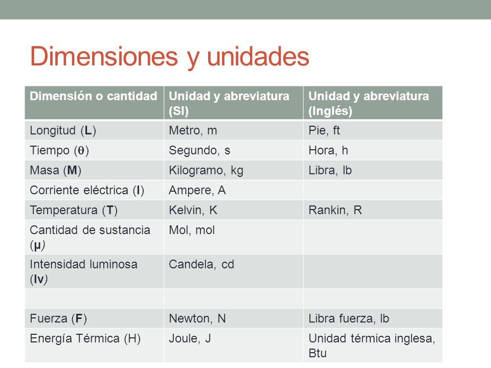 Dimensiones y unidades Dimensión o cantidadUnidad y abreviatura (SI) Unidad y abreviatura (Inglés) Longitud (L)Metro, mPie, ft Tiempo ( ) Segundo, sHo