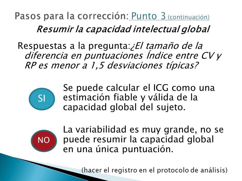 Resumir la capacidad intelectual global Respuestas a la pregunta:¿El tamaño de la diferencia en puntuaciones Índice entre CV y RP es menor a 1,5 desvi