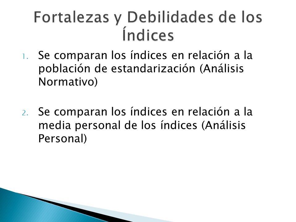 1. Se comparan los índices en relación a la población de estandarización (Análisis Normativo) 2. Se comparan los índices en relación a la media person