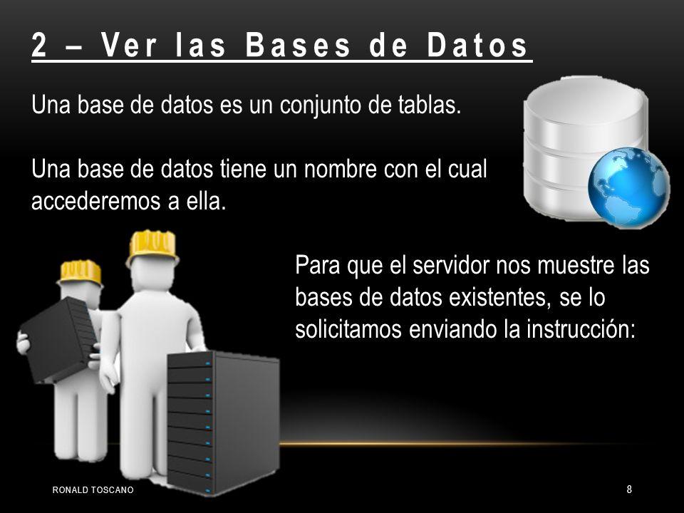 2 – Ver las Bases de Datos Para que el servidor nos muestre las bases de datos existentes, se lo solicitamos enviando la instrucción: Una base de dato