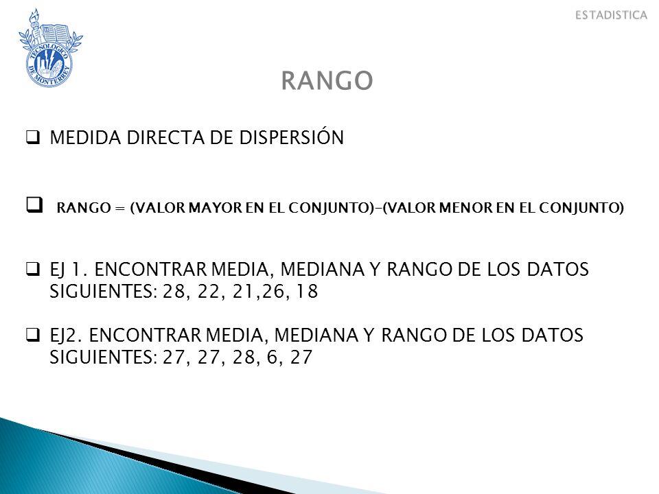 RANGO MEDIDA DIRECTA DE DISPERSIÓN RANGO = (VALOR MAYOR EN EL CONJUNTO)-(VALOR MENOR EN EL CONJUNTO) EJ 1. ENCONTRAR MEDIA, MEDIANA Y RANGO DE LOS DAT