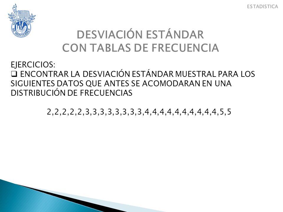 DESVIACIÓN ESTÁNDAR CON TABLAS DE FRECUENCIA EJERCICIOS: ENCONTRAR LA DESVIACIÓN ESTÁNDAR MUESTRAL PARA LOS SIGUIENTES DATOS QUE ANTES SE ACOMODARAN EN UNA DISTRIBUCIÓN DE FRECUENCIAS 2,2,2,2,2,3,3,3,3,3,3,3,3,4,4,4,4,4,4,4,4,4,4,5,5