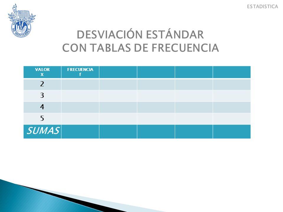 DESVIACIÓN ESTÁNDAR CON TABLAS DE FRECUENCIA VALOR X FRECUENCIA f 2 3 4 5 SUMAS