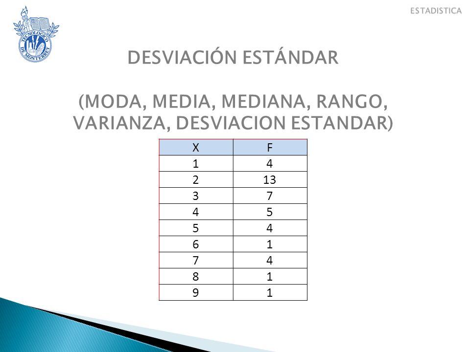 DESVIACIÓN ESTÁNDAR (MODA, MEDIA, MEDIANA, RANGO, VARIANZA, DESVIACION ESTANDAR) XF 14 213 37 45 54 61 74 81 91