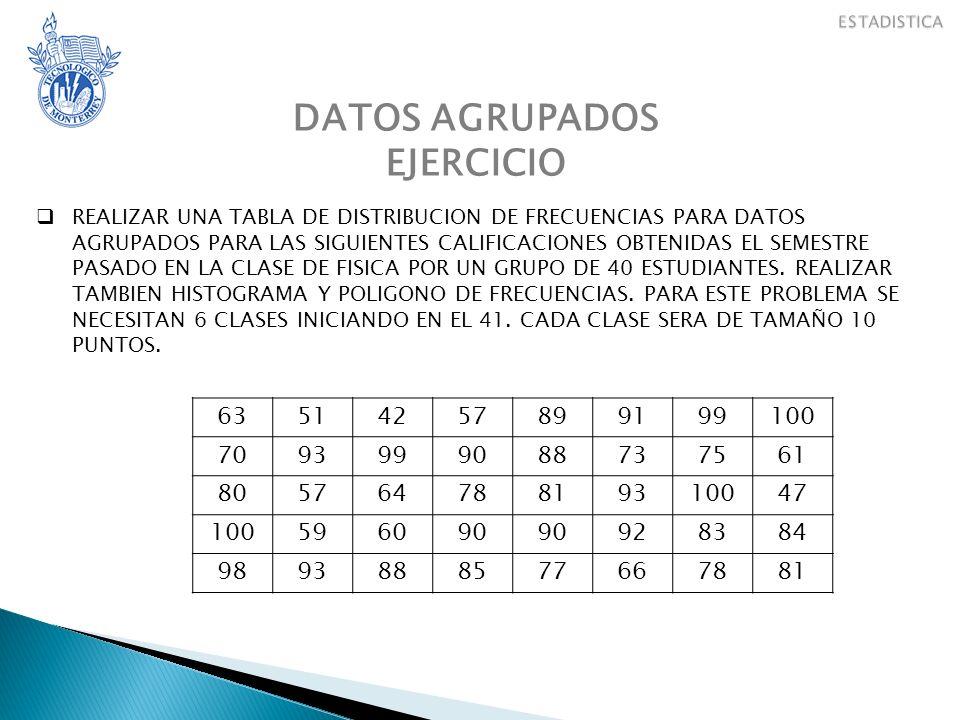 DATOS AGRUPADOS EJERCICIO REALIZAR UNA TABLA DE DISTRIBUCION DE FRECUENCIAS PARA DATOS AGRUPADOS PARA LAS SIGUIENTES CALIFICACIONES OBTENIDAS EL SEMESTRE PASADO EN LA CLASE DE FISICA POR UN GRUPO DE 40 ESTUDIANTES.