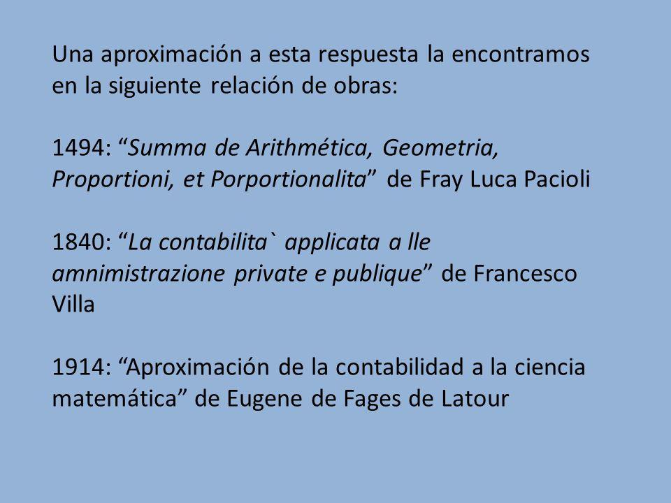 Una aproximación a esta respuesta la encontramos en la siguiente relación de obras: 1494: Summa de Arithmética, Geometria, Proportioni, et Porportiona