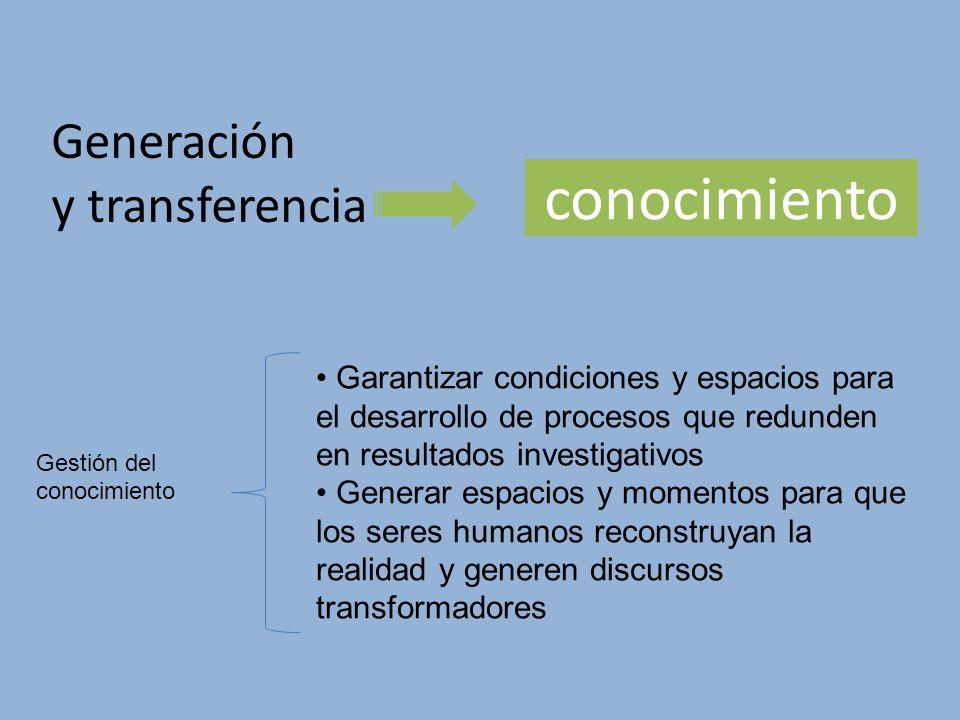 Generación y transferencia conocimiento Garantizar condiciones y espacios para el desarrollo de procesos que redunden en resultados investigativos Gen