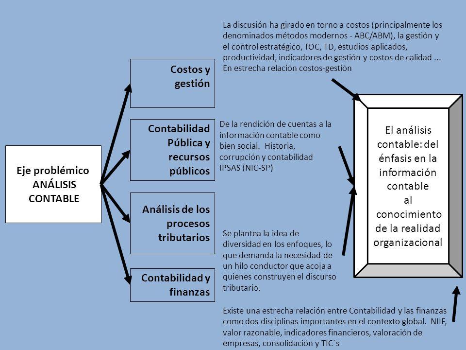 Costos y gestión Contabilidad Pública y recursos públicos Análisis de los procesos tributarios Contabilidad y finanzas Eje problémico ANÁLISIS CONTABL