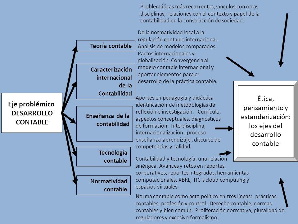 Teoría contable Caracterización internacional de la Contabilidad Enseñanza de la contabilidad Tecnología contable Eje problémico DESARROLLO CONTABLE N