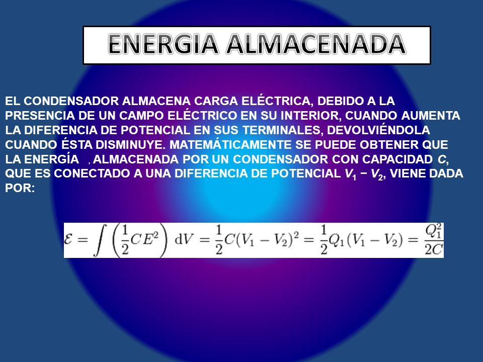 EL CONDENSADOR ALMACENA CARGA ELÉCTRICA, DEBIDO A LA PRESENCIA DE UN CAMPO ELÉCTRICO EN SU INTERIOR, CUANDO AUMENTA LA DIFERENCIA DE POTENCIAL EN SUS