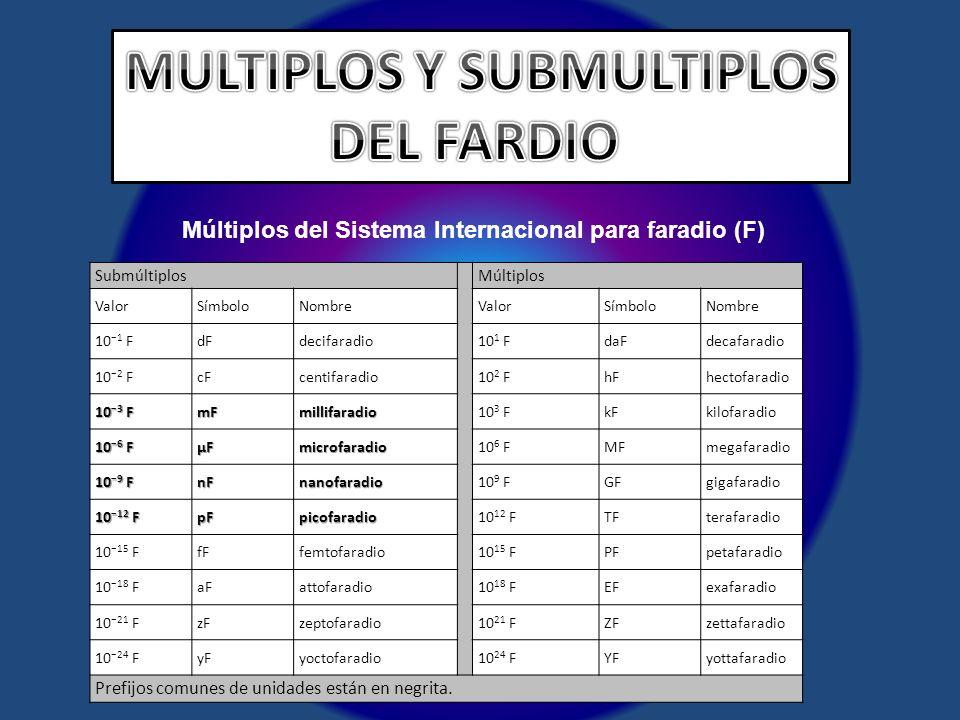 SubmúltiplosMúltiplos ValorSímboloNombreValorSímboloNombre 10 1 FdFdecifaradio10 1 FdaFdecafaradio 10 2 FcFcentifaradio10 2 FhFhectofaradio 10 3 F mFm