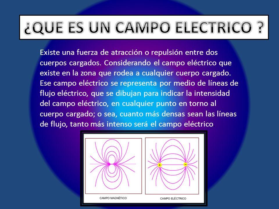 Existe una fuerza de atracción o repulsión entre dos cuerpos cargados. Considerando el campo eléctrico que existe en la zona que rodea a cualquier cue