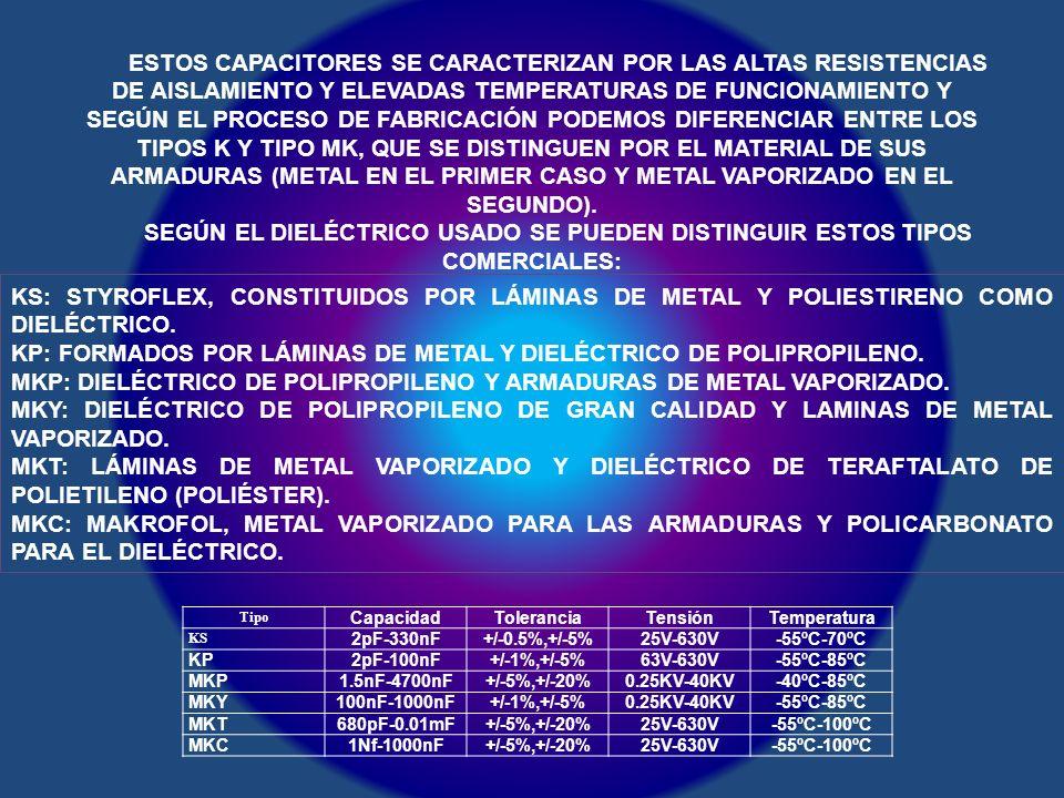 ESTOS CAPACITORES SE CARACTERIZAN POR LAS ALTAS RESISTENCIAS DE AISLAMIENTO Y ELEVADAS TEMPERATURAS DE FUNCIONAMIENTO Y SEGÚN EL PROCESO DE FABRICACIÓ