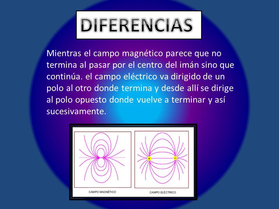 Mientras el campo magnético parece que no termina al pasar por el centro del imán sino que continúa. el campo eléctrico va dirigido de un polo al otro