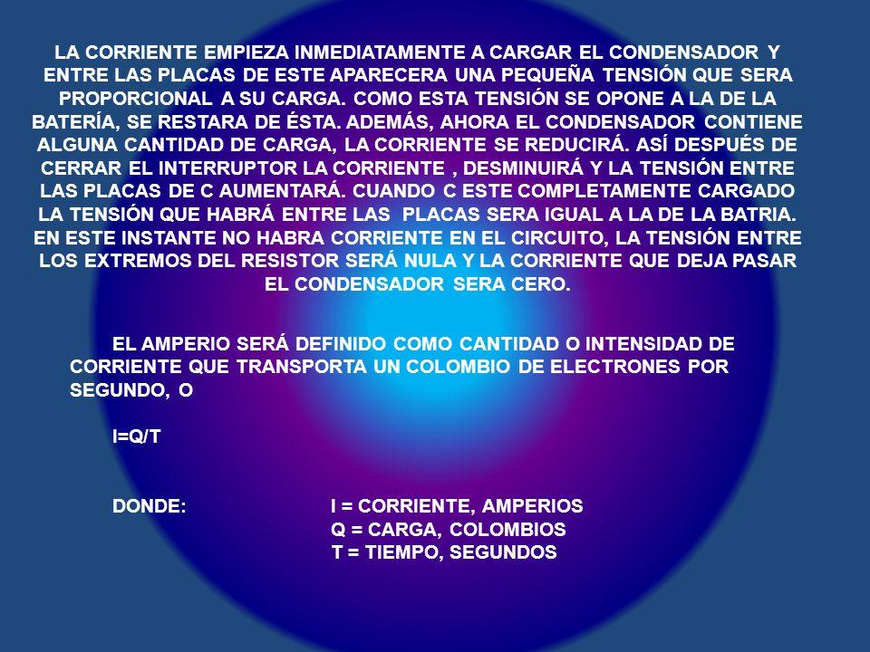 LA CORRIENTE EMPIEZA INMEDIATAMENTE A CARGAR EL CONDENSADOR Y ENTRE LAS PLACAS DE ESTE APARECERA UNA PEQUEÑA TENSIÓN QUE SERA PROPORCIONAL A SU CARGA.