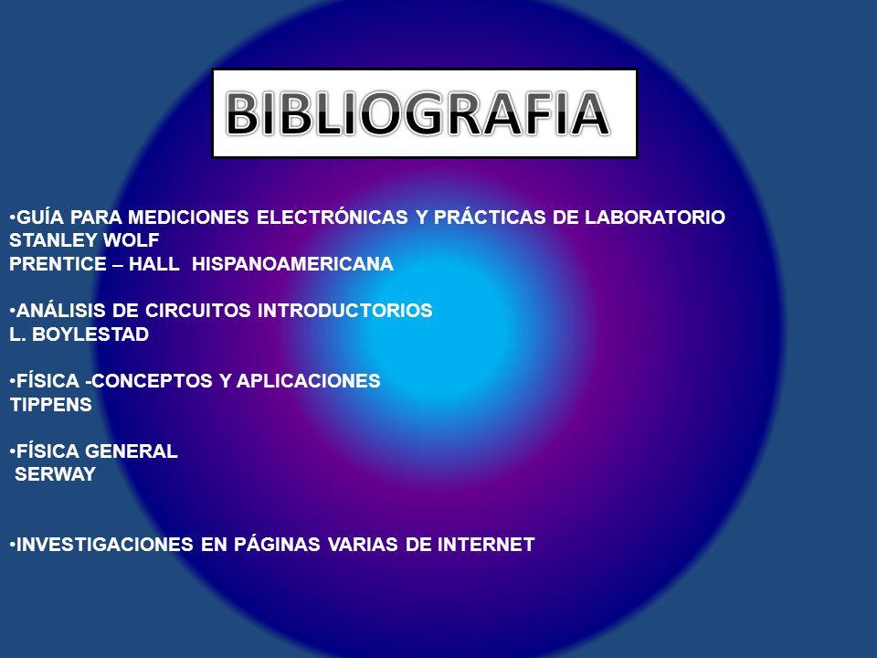 GUÍA PARA MEDICIONES ELECTRÓNICAS Y PRÁCTICAS DE LABORATORIO STANLEY WOLF PRENTICE – HALL HISPANOAMERICANA ANÁLISIS DE CIRCUITOS INTRODUCTORIOS L. BOY