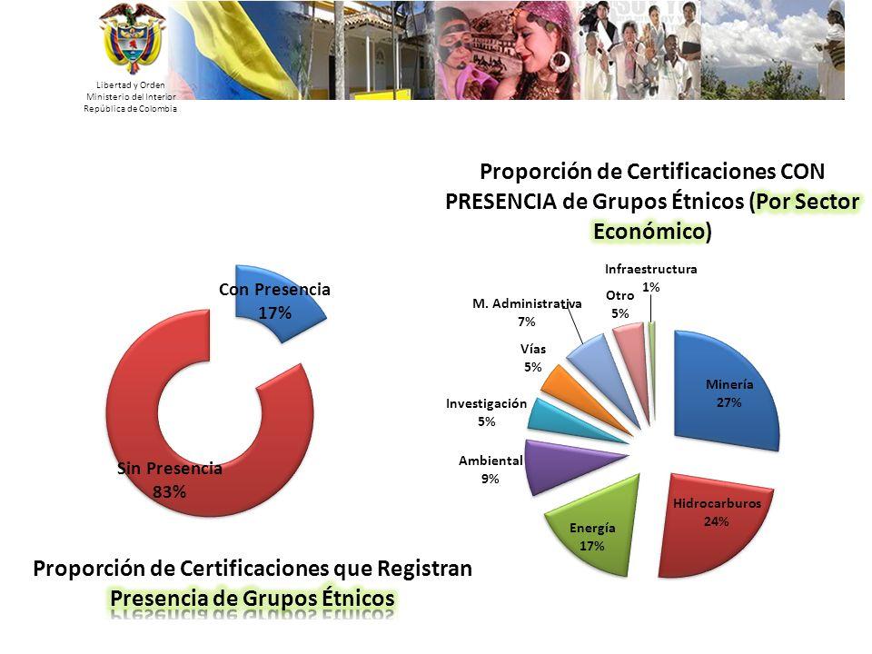 Libertad y Orden Ministerio del Interior República de Colombia 19