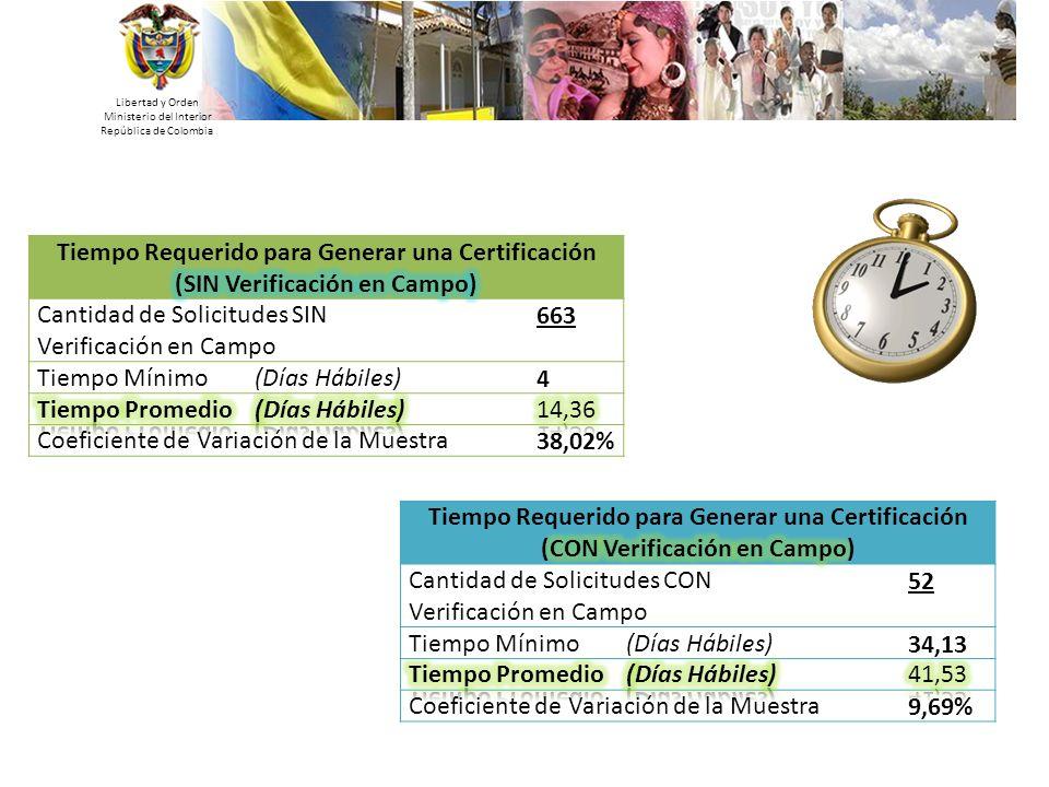 Libertad y Orden Ministerio del Interior República de Colombia Cantidad de Solicitudes SIN Verificación en Campo 663 Tiempo Mínimo (Días Hábiles)4 Coe