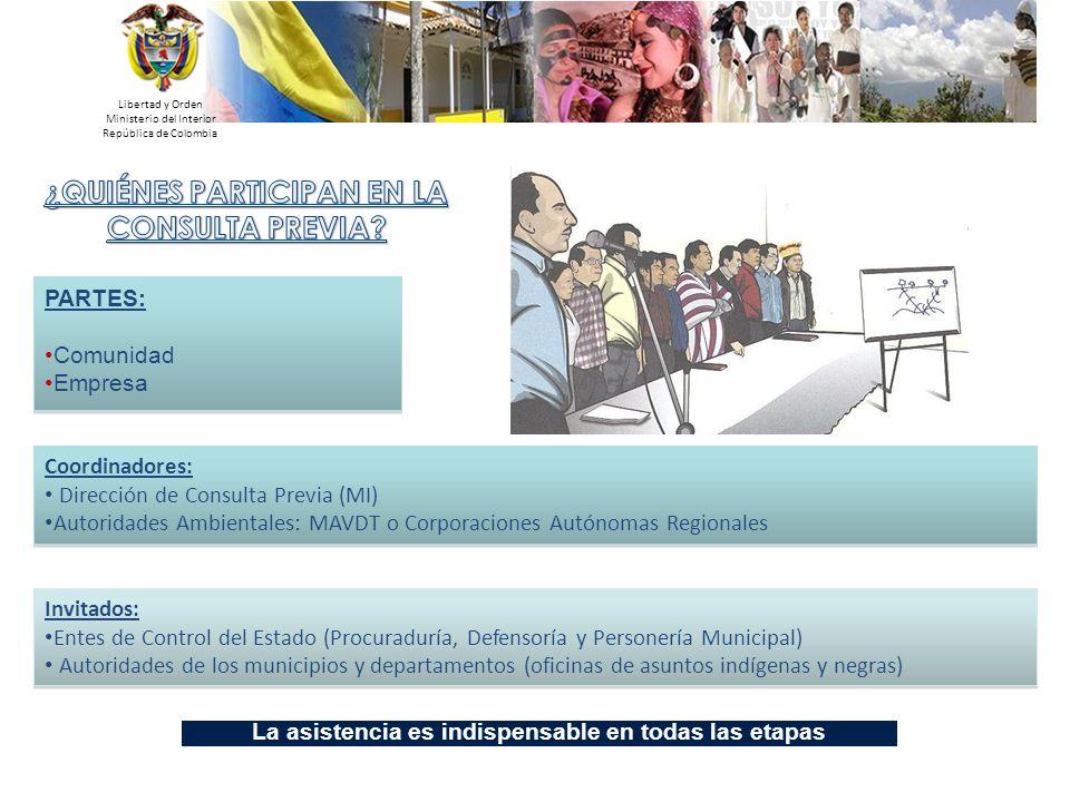 Libertad y Orden Ministerio del Interior República de Colombia PARTES: Comunidad Empresa PARTES: Comunidad Empresa Coordinadores: Dirección de Consult