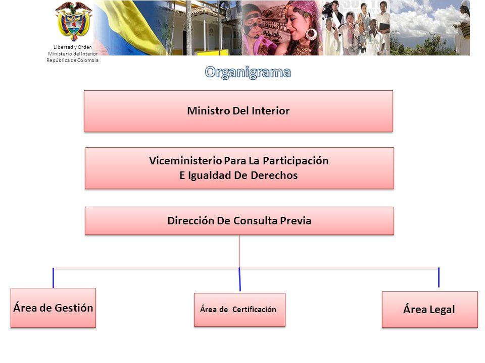 Libertad y Orden Ministerio del Interior República de Colombia Es un diálogo y concertación intercultural que busca garantizar la participación real, oportuna, y legítima de los grupos étnicos en la toma de decisiones, proyectos o actividades que los afecten, con el fin de proteger su integridad étnica y cultural.