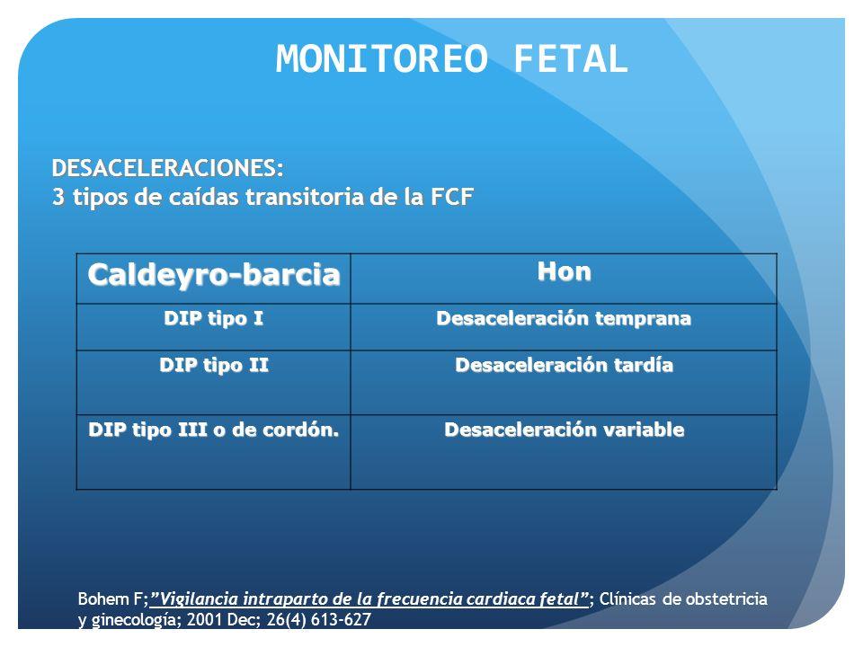 DESACELERACIONES: 3 tipos de caídas transitoria de la FCF MONITOREO FETAL Caldeyro-barciaHon DIP tipo I Desaceleración temprana DIP tipo II Desaceleración tardía DIP tipo III o de cordón.