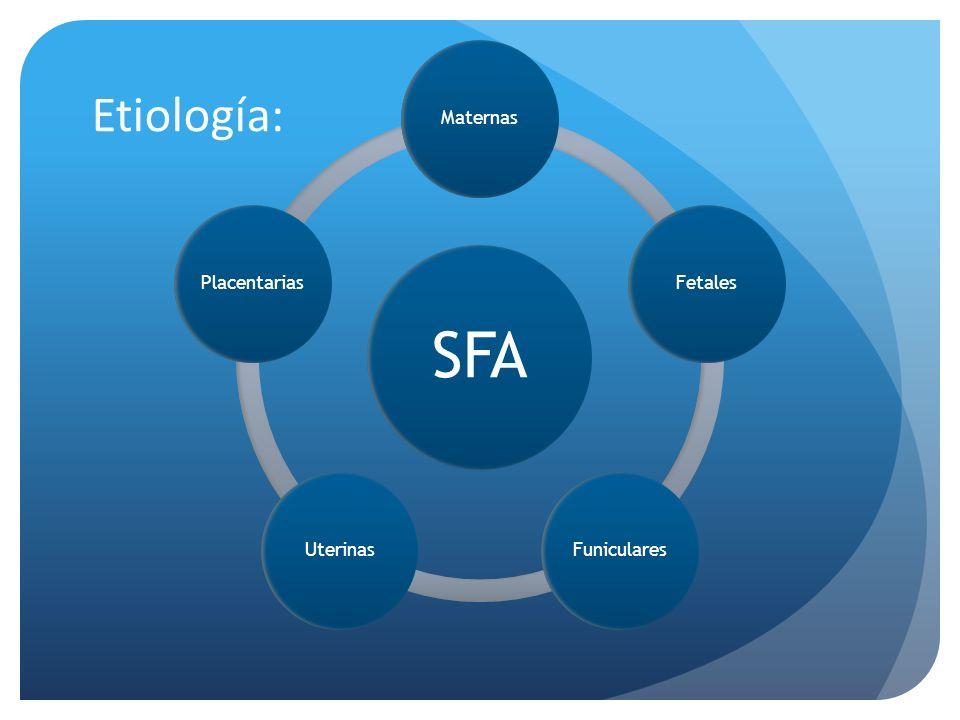 Etiología: SFA MaternasFetalesFunicularesUterinasPlacentarias