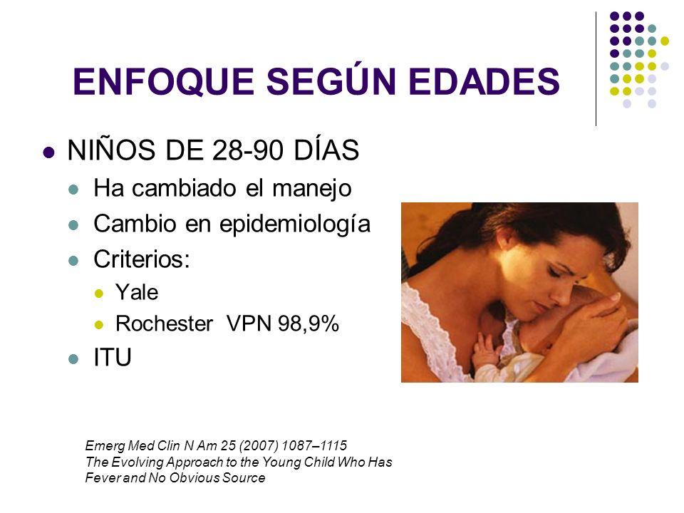 ESCALA DE YALE > 16 de puntaje IBS >90% 2%