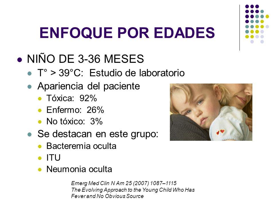 TRATAMIENTO MENOR DE 28 DIAS TODOS MANEJO INTRAHOSPITALARIO AB: Ampicilina 100mg/K/dia (200-300mg/K/día) Aminiglicosido: Amikacina 15mg/K/dia Gentamicina 7,5mg/K/día Cefalosporina de 3ª generación Acyclovir 20mg/K/dosis cada 8 horas Emerg Med Clin N Am 25 (2007) 1087–1115 The Evolving Approach to the Young Child Who Has Fever and No Obvious Source
