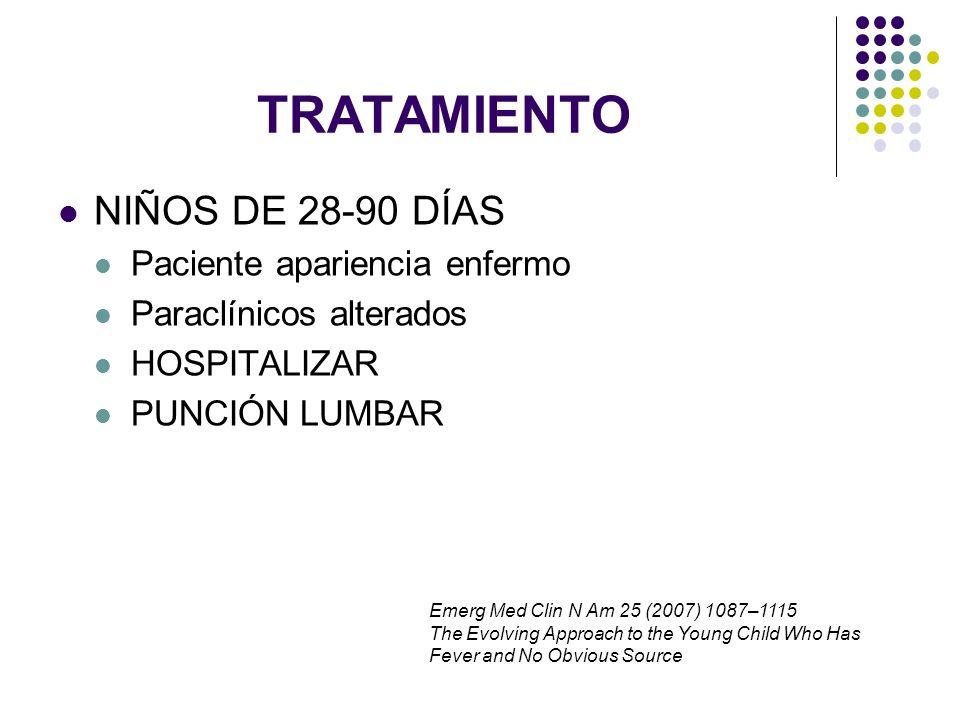 TRATAMIENTO NIÑOS DE 28 A 90 DIAS Paciente previamente sano Buen aspecto general Paraclínicos normales Fácil acceso a S.U.